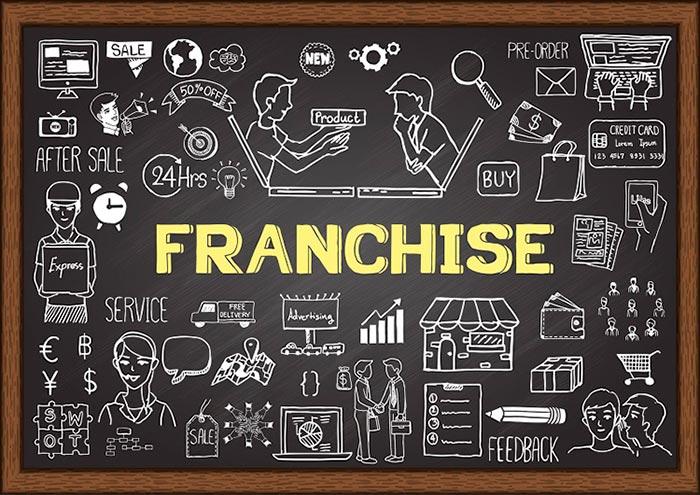 Franchising Concept