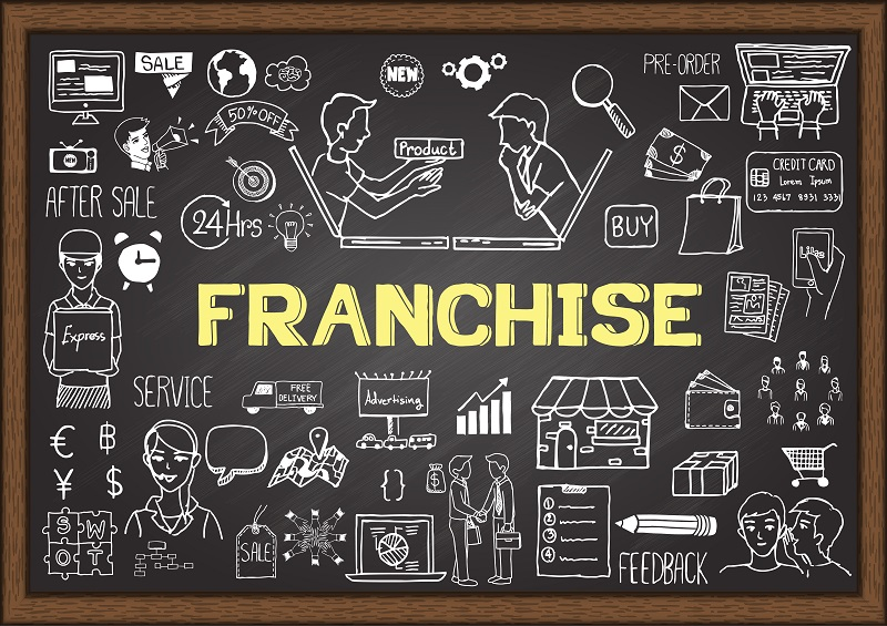3 Types Of Franchises And The Nitty Gritty Details Actioncoach