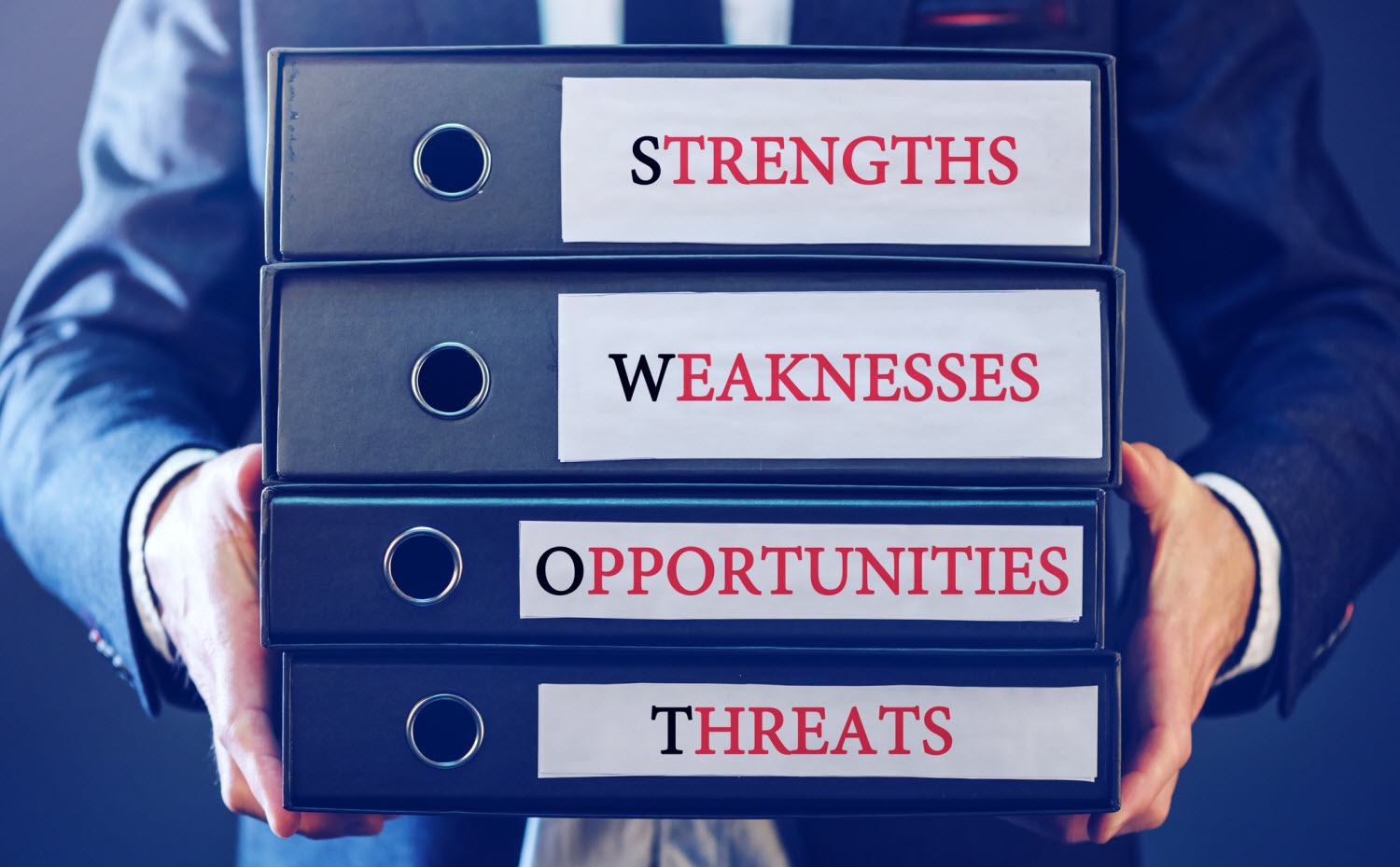 SWOT Identify Opportunities and Defend Against Threats