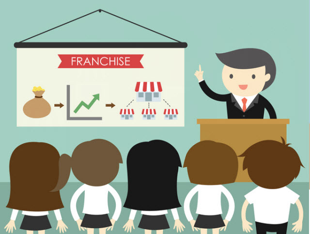 Millennials and Franchising — How Young Adults Impact Business in our Digital Age